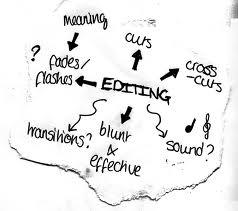 editing 2